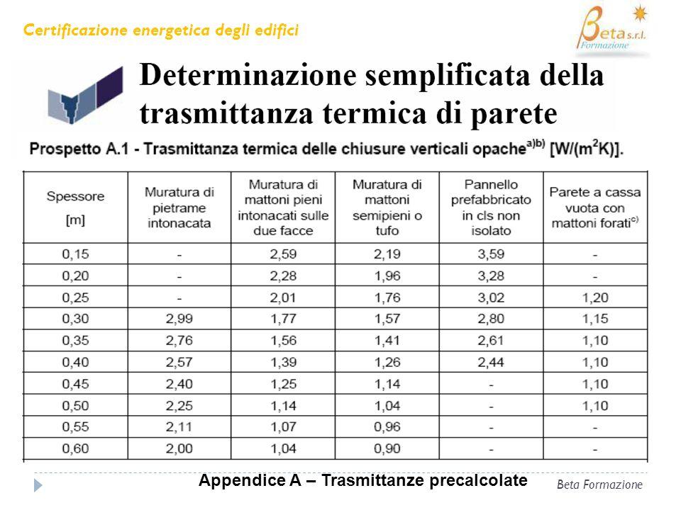 Beta Formazione CARATTERISTICHE PRINCIPALI Certificazione energetica degli edifici Appendice A – Trasmittanze precalcolate