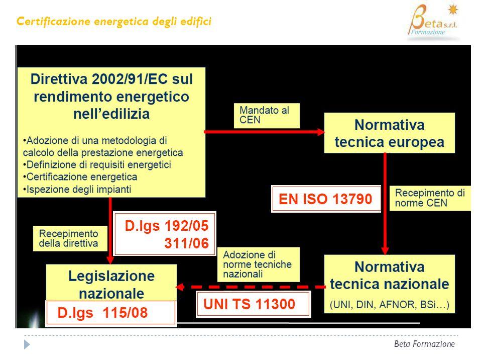 Beta Formazione CARATTERISTICHE PRINCIPALI Certificazione energetica degli edifici INDIVIDUAZIONE DEL SISTEMA EDIFICIO- IMPIANTO