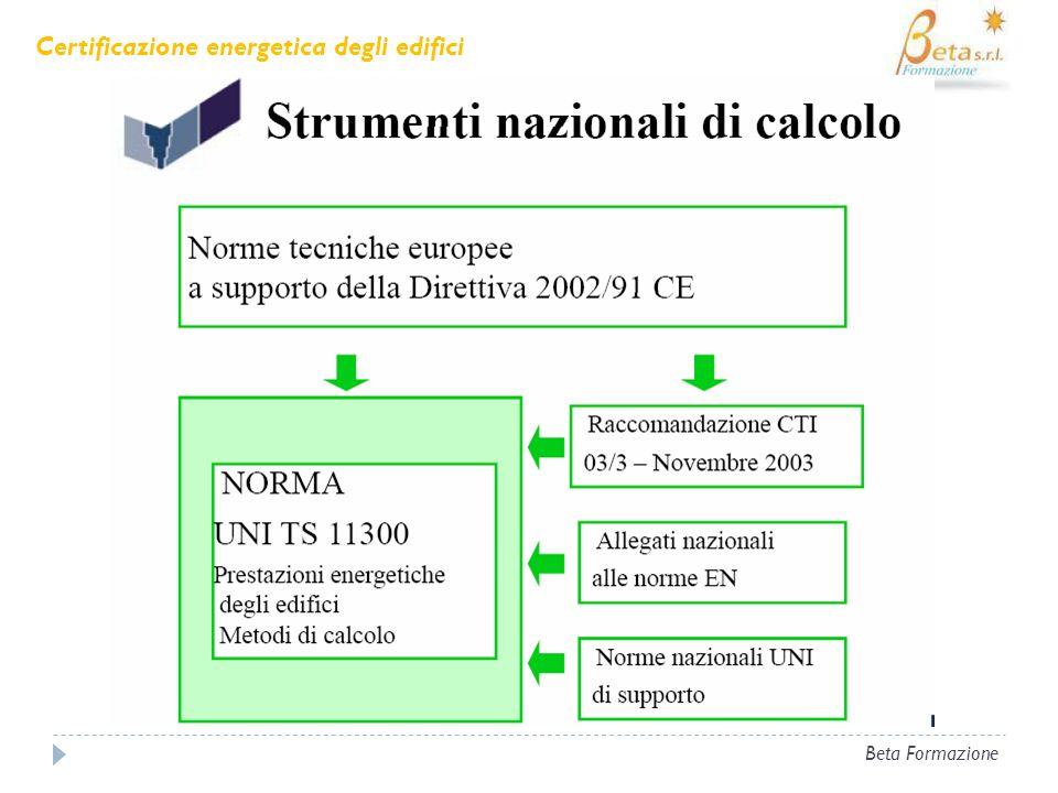 D.M. min. Sanità 9 giugno 1999 Beta Formazione Certificazione energetica degli edifici