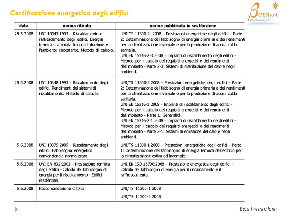UNI/TS 11300-2 B) Valutazione basata sul rilievo dei consumi con modalità standard.