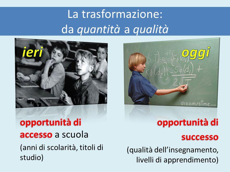 La trasformazione: da quantità a qualità opportunitàdi accesso opportunità di accesso a scuola (anni di scolarità, titoli di studio) opportunità di successo (qualità dellinsegnamento, livelli di apprendimento)