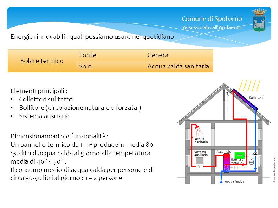 Comune di Spotorno Assessorato allAmbiente Energie rinnovabili : quali possiamo usare nel quotidiano Solare termico FonteGenera SoleAcqua calda sanita