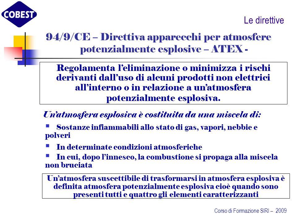 Le direttive 94/9/CE – Direttiva apparecchi per atmosfere potenzialmente esplosive – ATEX - Regolamenta leliminazione o minimizza i rischi derivanti dalluso di alcuni prodotti non elettrici allinterno o in relazione a unatmosfera potenzialmente esplosiva.