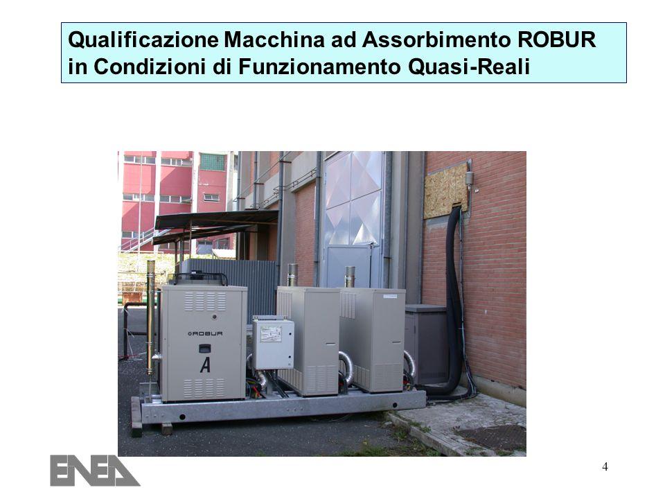 4 Qualificazione Macchina ad Assorbimento ROBUR in Condizioni di Funzionamento Quasi-Reali