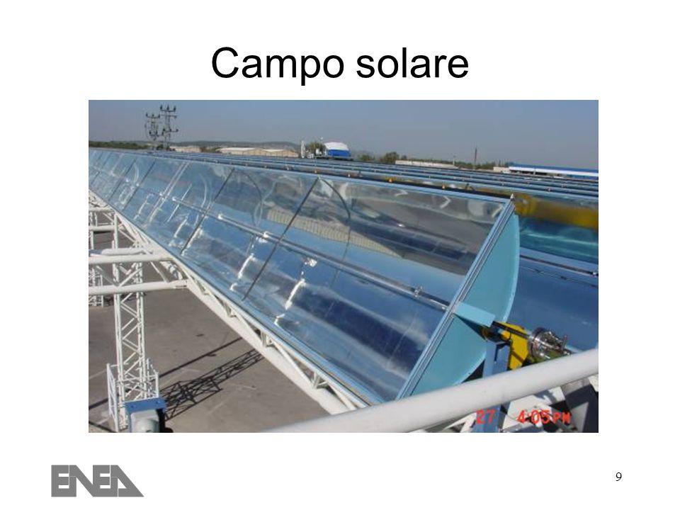 9 Campo solare