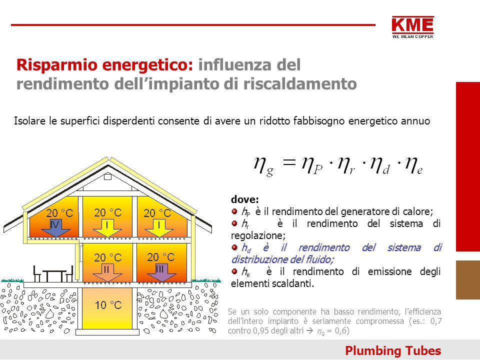 Risparmio energetico: influenza del rendimento dellimpianto di riscaldamento Isolare le superfici disperdenti consente di avere un ridotto fabbisogno