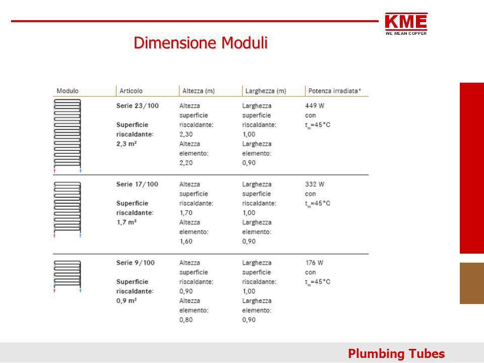 Dimensione Moduli