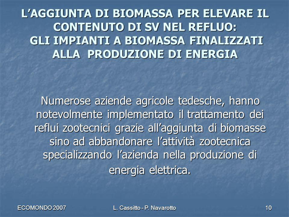 ECOMONDO 2007L. Cassitto - P. Navarotto10 Numerose aziende agricole tedesche, hanno notevolmente implementato il trattamento dei reflui zootecnici gra