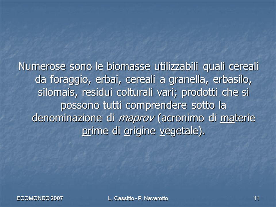 ECOMONDO 2007L. Cassitto - P. Navarotto11 Numerose sono le biomasse utilizzabili quali cereali da foraggio, erbai, cereali a granella, erbasilo, silom