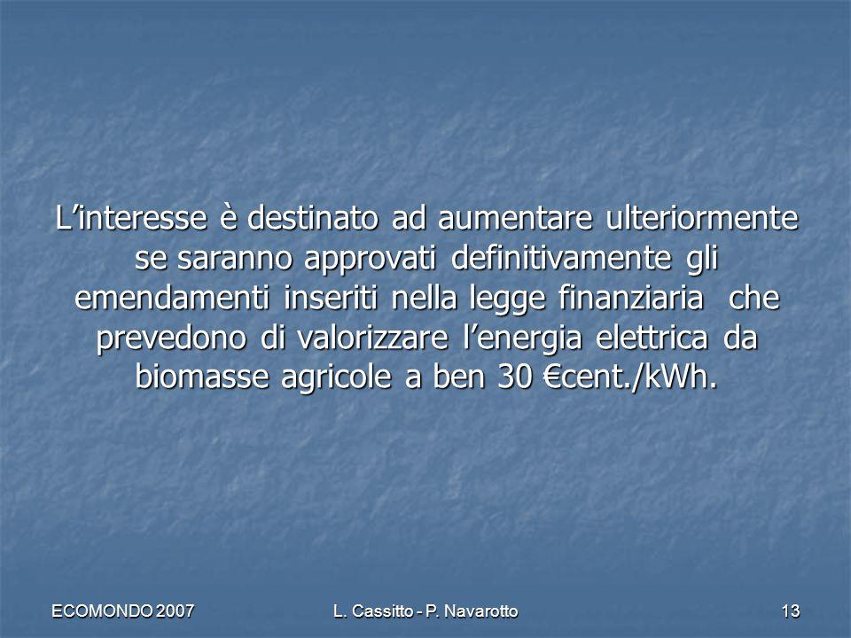 ECOMONDO 2007L. Cassitto - P. Navarotto13 Linteresse è destinato ad aumentare ulteriormente se saranno approvati definitivamente gli emendamenti inser