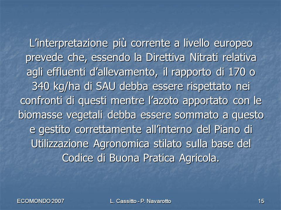 ECOMONDO 2007L. Cassitto - P. Navarotto15 Linterpretazione più corrente a livello europeo prevede che, essendo la Direttiva Nitrati relativa agli effl