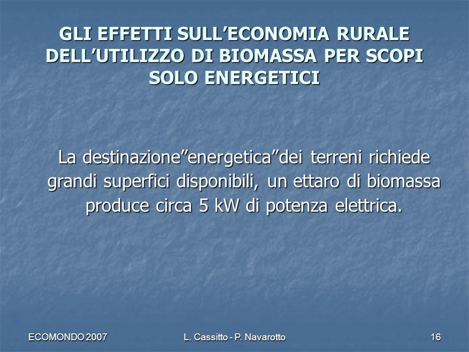 ECOMONDO 2007L. Cassitto - P. Navarotto16 GLI EFFETTI SULLECONOMIA RURALE DELLUTILIZZO DI BIOMASSA PER SCOPI SOLO ENERGETICI La destinazioneenergetica