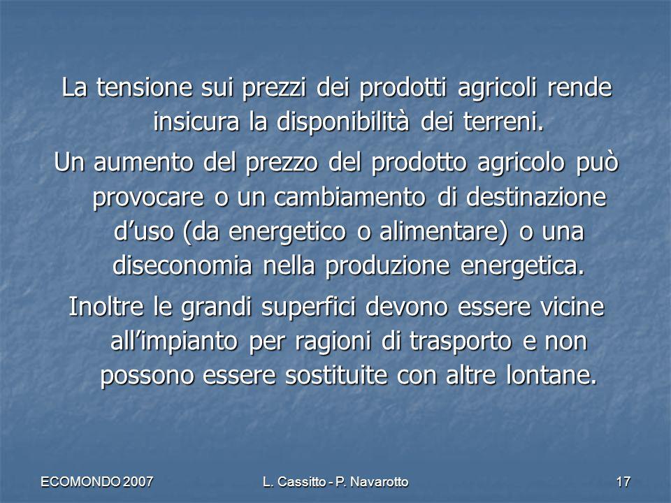 ECOMONDO 2007L. Cassitto - P. Navarotto17 La tensione sui prezzi dei prodotti agricoli rende insicura la disponibilità dei terreni. Un aumento del pre