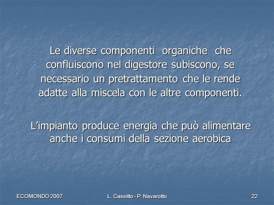 ECOMONDO 2007L. Cassitto - P. Navarotto22 Le diverse componenti organiche che confluiscono nel digestore subiscono, se necessario un pretrattamento ch