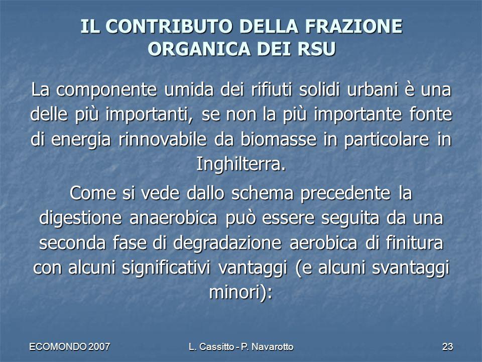 ECOMONDO 2007L. Cassitto - P. Navarotto23 La componente umida dei rifiuti solidi urbani è una delle più importanti, se non la più importante fonte di
