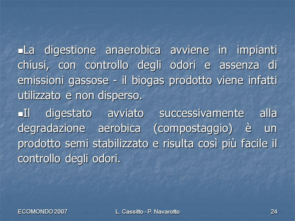 ECOMONDO 2007L. Cassitto - P. Navarotto24 La digestione anaerobica avviene in impianti chiusi, con controllo degli odori e assenza di emissioni gassos