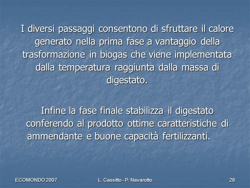 ECOMONDO 2007L. Cassitto - P. Navarotto26 I diversi passaggi consentono di sfruttare il calore generato nella prima fase a vantaggio della trasformazi