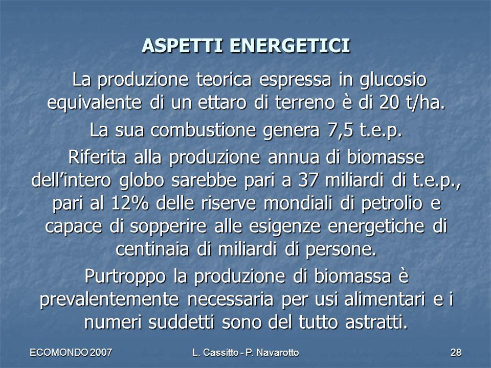 ECOMONDO 2007L. Cassitto - P. Navarotto28 La produzione teorica espressa in glucosio equivalente di un ettaro di terreno è di 20 t/ha. La produzione t