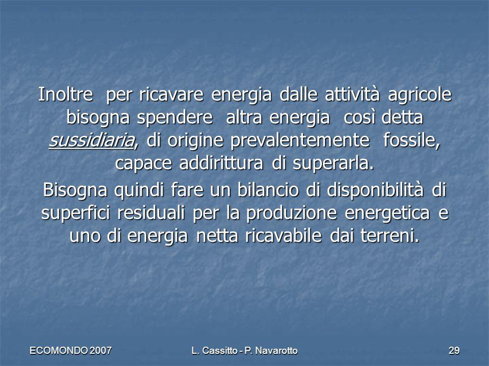 ECOMONDO 2007L. Cassitto - P. Navarotto29 Inoltre per ricavare energia dalle attività agricole bisogna spendere altra energia così detta sussidiaria,
