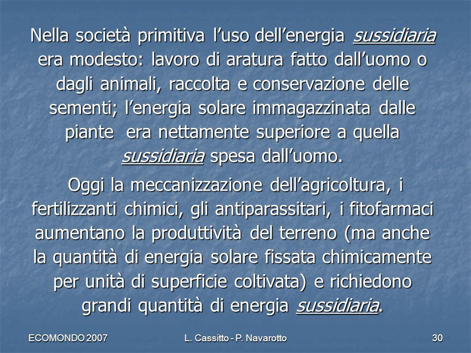 ECOMONDO 2007L. Cassitto - P. Navarotto30 Nella società primitiva luso dellenergia sussidiaria era modesto: lavoro di aratura fatto dalluomo o dagli a