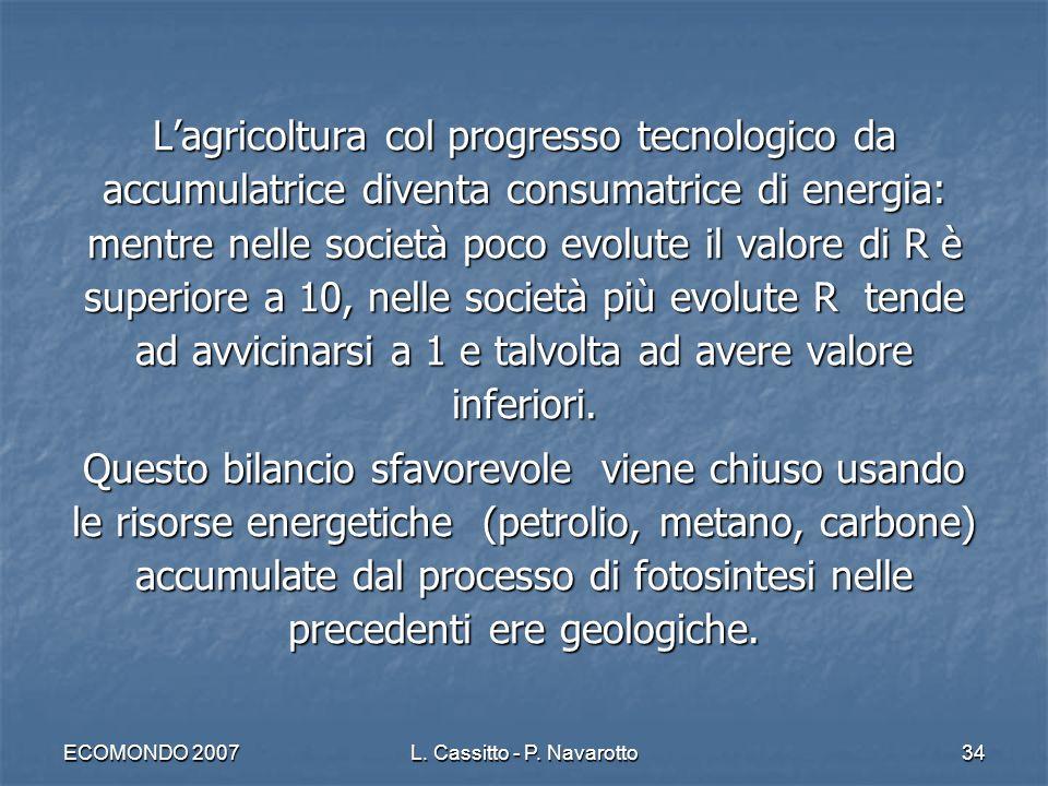 ECOMONDO 2007L. Cassitto - P. Navarotto34 Lagricoltura col progresso tecnologico da accumulatrice diventa consumatrice di energia: mentre nelle societ