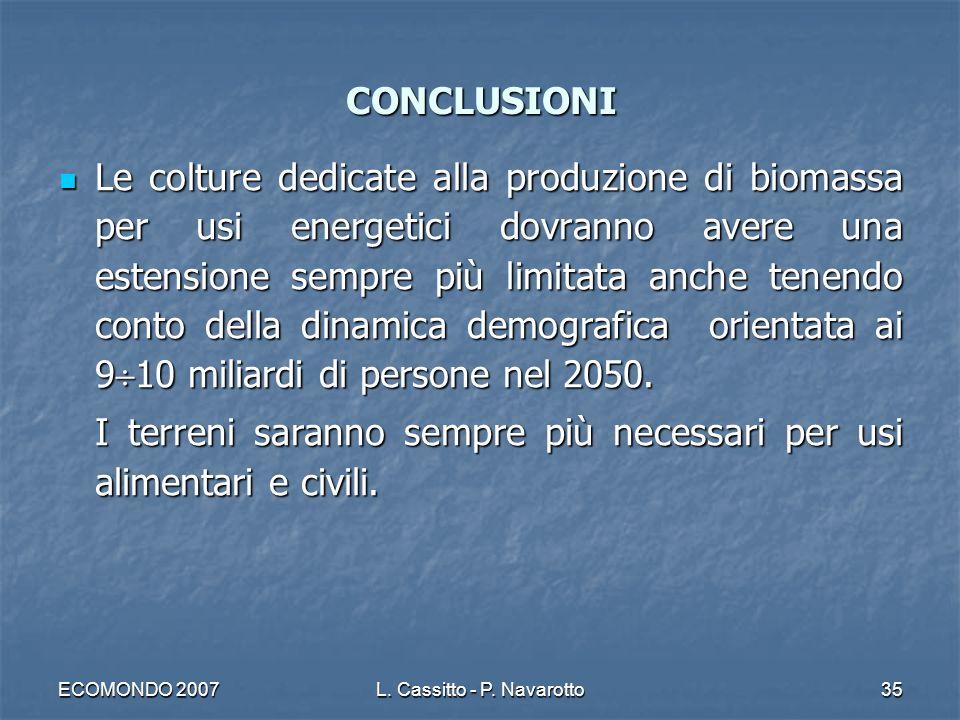 ECOMONDO 2007L. Cassitto - P. Navarotto35 CONCLUSIONI Le colture dedicate alla produzione di biomassa per usi energetici dovranno avere una estensione