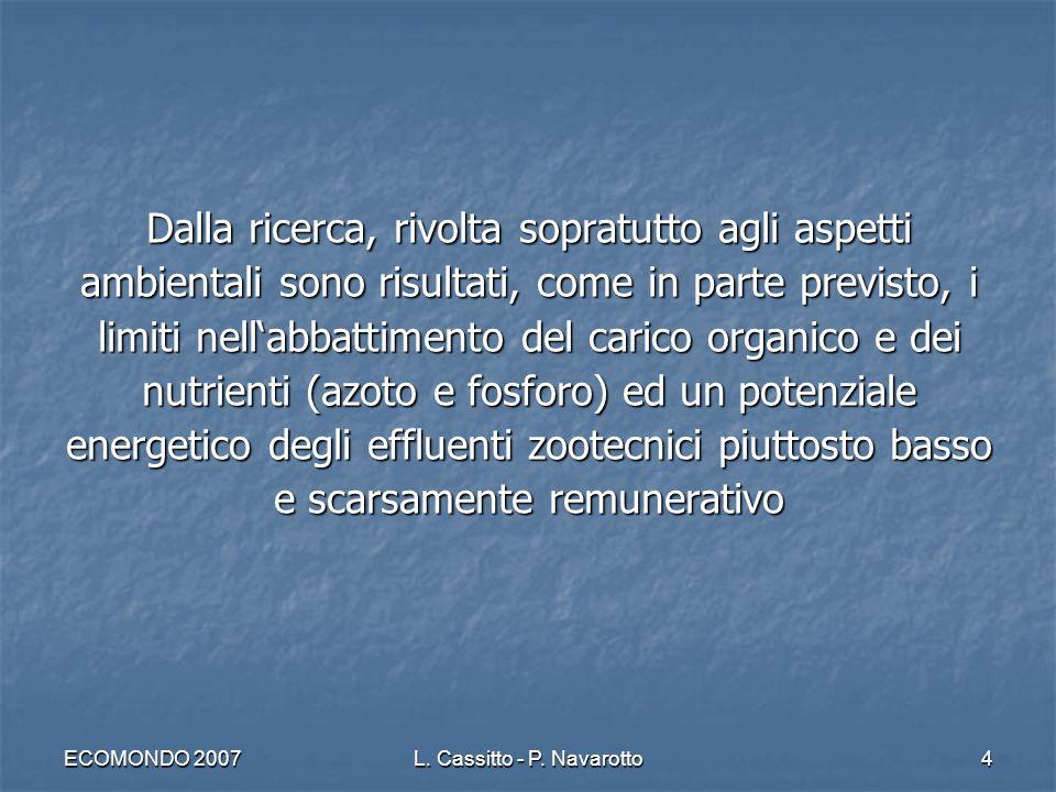 ECOMONDO 2007L. Cassitto - P. Navarotto4 Dalla ricerca, rivolta sopratutto agli aspetti ambientali sono risultati, come in parte previsto, i limiti ne