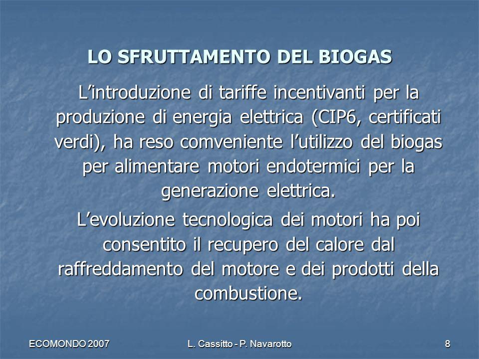 ECOMONDO 2007L. Cassitto - P. Navarotto8 LO SFRUTTAMENTO DEL BIOGAS Lintroduzione di tariffe incentivanti per la produzione di energia elettrica (CIP6