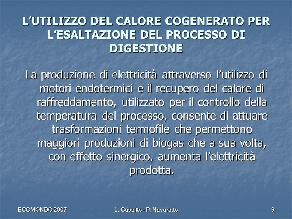 ECOMONDO 2007L. Cassitto - P. Navarotto9 LUTILIZZO DEL CALORE COGENERATO PER LESALTAZIONE DEL PROCESSO DI DIGESTIONE La produzione di elettricità attr