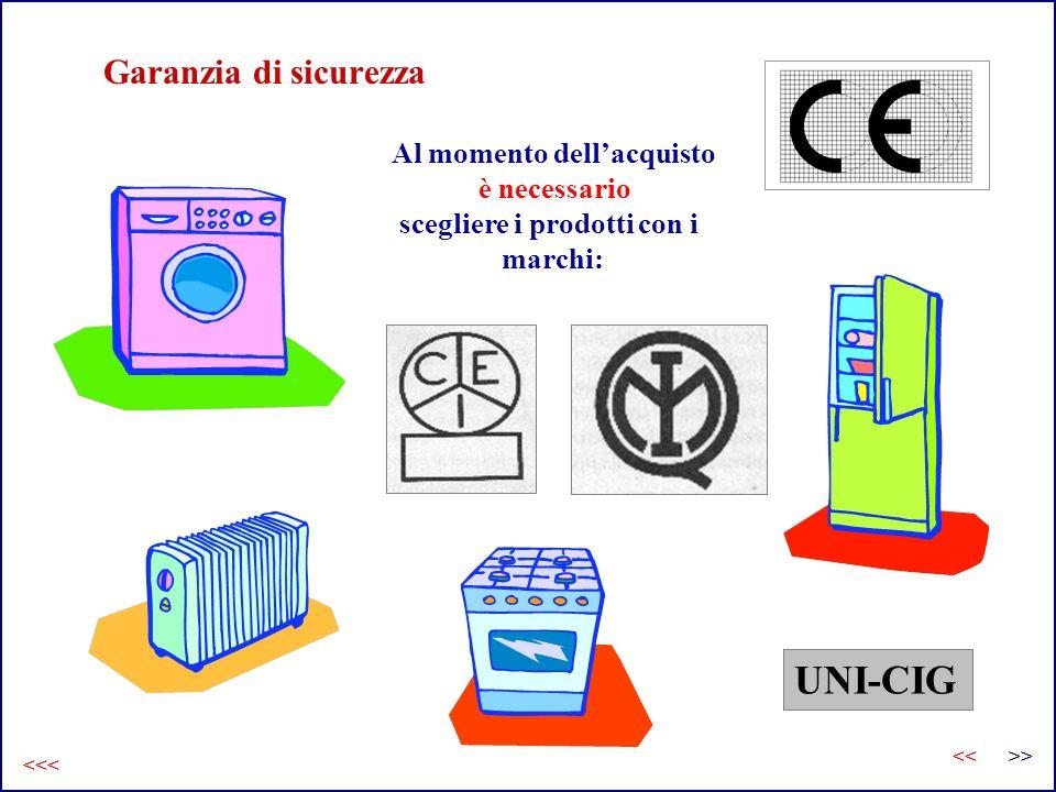 Garanzia di sicurezza Al momento dellacquisto è necessario scegliere i prodotti con i marchi: UNI-CIG >><< <<<