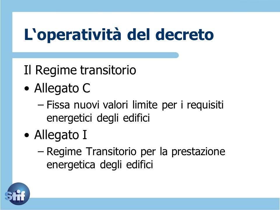 Loperatività del decreto Il Regime transitorio Allegato C –Fissa nuovi valori limite per i requisiti energetici degli edifici Allegato I –Regime Trans