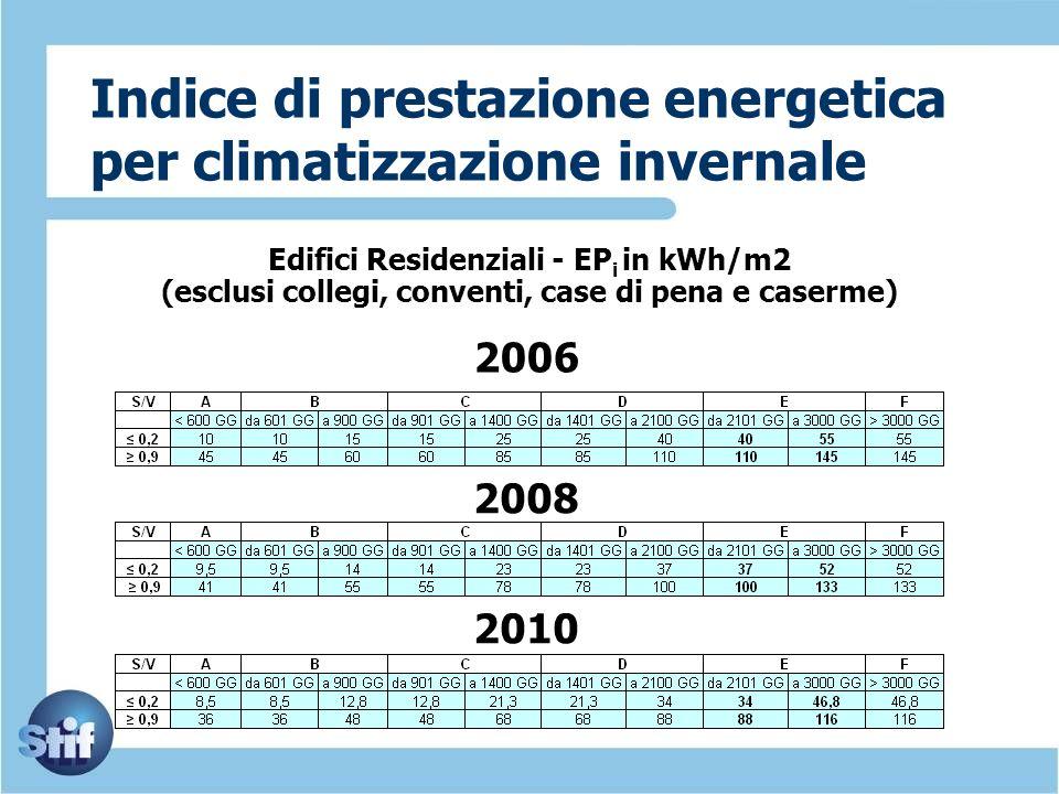 Indice di prestazione energetica per climatizzazione invernale Edifici Residenziali - EP i in kWh/m2 (esclusi collegi, conventi, case di pena e caserm