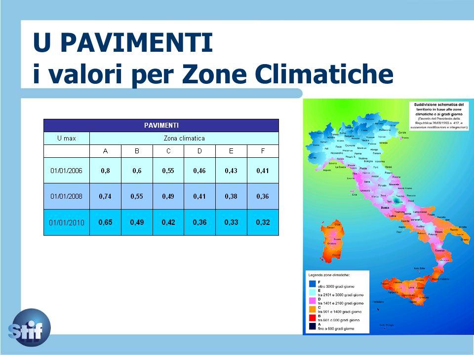 U PAVIMENTI i valori per Zone Climatiche