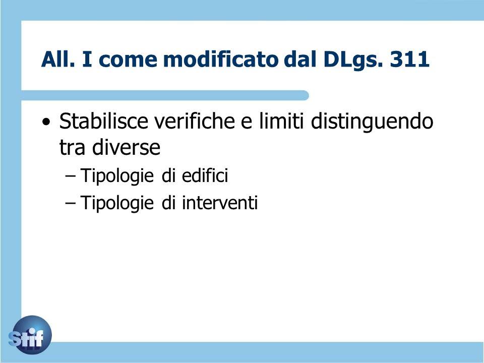 All. I come modificato dal DLgs. 311 Stabilisce verifiche e limiti distinguendo tra diverse –Tipologie di edifici –Tipologie di interventi