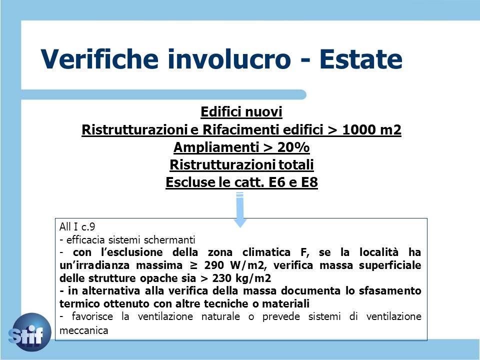 Verifiche involucro - Estate All I c.9 - efficacia sistemi schermanti - con lesclusione della zona climatica F, se la località ha unirradianza massima