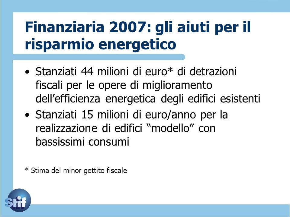 Finanziaria 2007: gli aiuti per il risparmio energetico Stanziati 44 milioni di euro* di detrazioni fiscali per le opere di miglioramento dellefficien