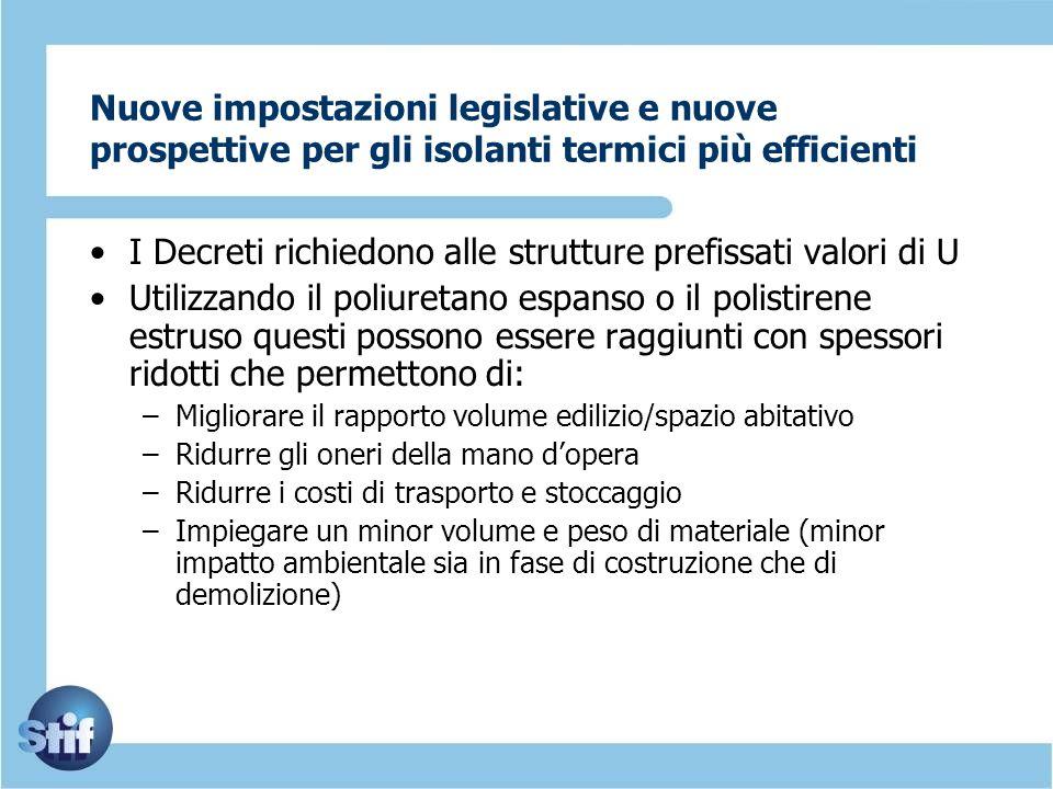 Nuove impostazioni legislative e nuove prospettive per gli isolanti termici più efficienti I Decreti richiedono alle strutture prefissati valori di U