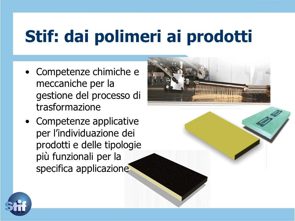 Stif: dai polimeri ai prodotti Competenze chimiche e meccaniche per la gestione del processo di trasformazione Competenze applicative per lindividuazi