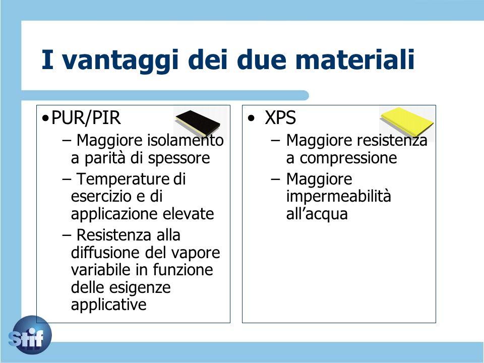 PUR/PIR – Maggiore isolamento a parità di spessore – Temperature di esercizio e di applicazione elevate – Resistenza alla diffusione del vapore variab