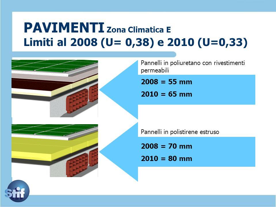 PAVIMENTI Zona Climatica E Limiti al 2008 (U= 0,38) e 2010 (U=0,33) 2008 = 55 mm 2010 = 65 mm Pannelli in poliuretano con rivestimenti permeabili 2008