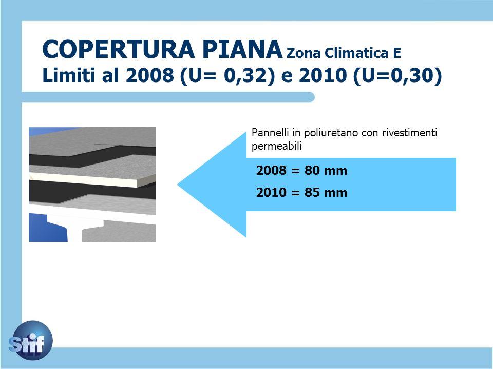 COPERTURA PIANA Zona Climatica E Limiti al 2008 (U= 0,32) e 2010 (U=0,30) 2008 = 80 mm 2010 = 85 mm Pannelli in poliuretano con rivestimenti permeabil