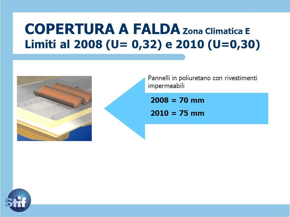 COPERTURA A FALDA Zona Climatica E Limiti al 2008 (U= 0,32) e 2010 (U=0,30) 2008 = 70 mm 2010 = 75 mm Pannelli in poliuretano con rivestimenti imperme