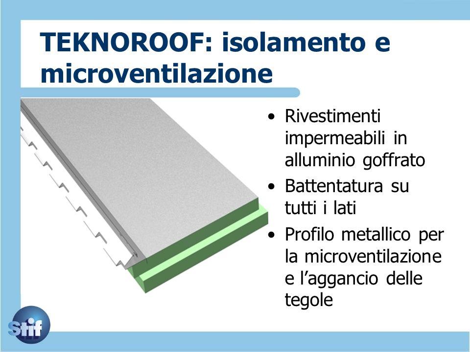 TEKNOROOF: isolamento e microventilazione Rivestimenti impermeabili in alluminio goffrato Battentatura su tutti i lati Profilo metallico per la microv