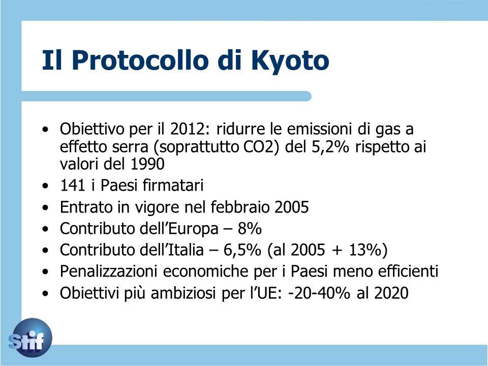 Il Protocollo di Kyoto Obiettivo per il 2012: ridurre le emissioni di gas a effetto serra (soprattutto CO2) del 5,2% rispetto ai valori del 1990 141 i