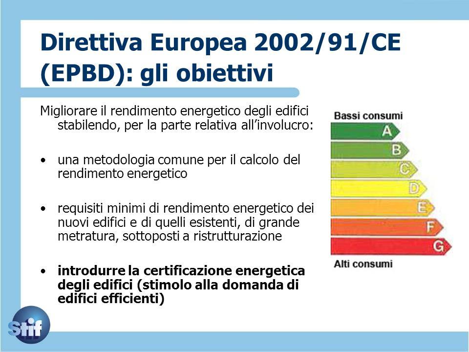 Direttiva Europea 2002/91/CE (EPBD): gli obiettivi Migliorare il rendimento energetico degli edifici stabilendo, per la parte relativa allinvolucro: u