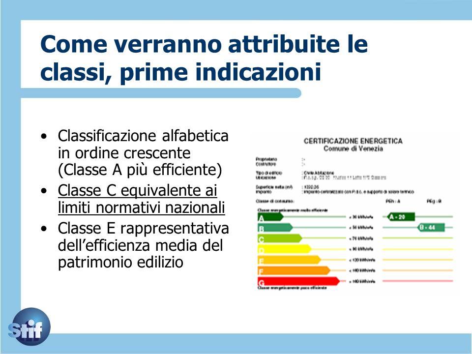 Come verranno attribuite le classi, prime indicazioni Classificazione alfabetica in ordine crescente (Classe A più efficiente) Classe C equivalente ai