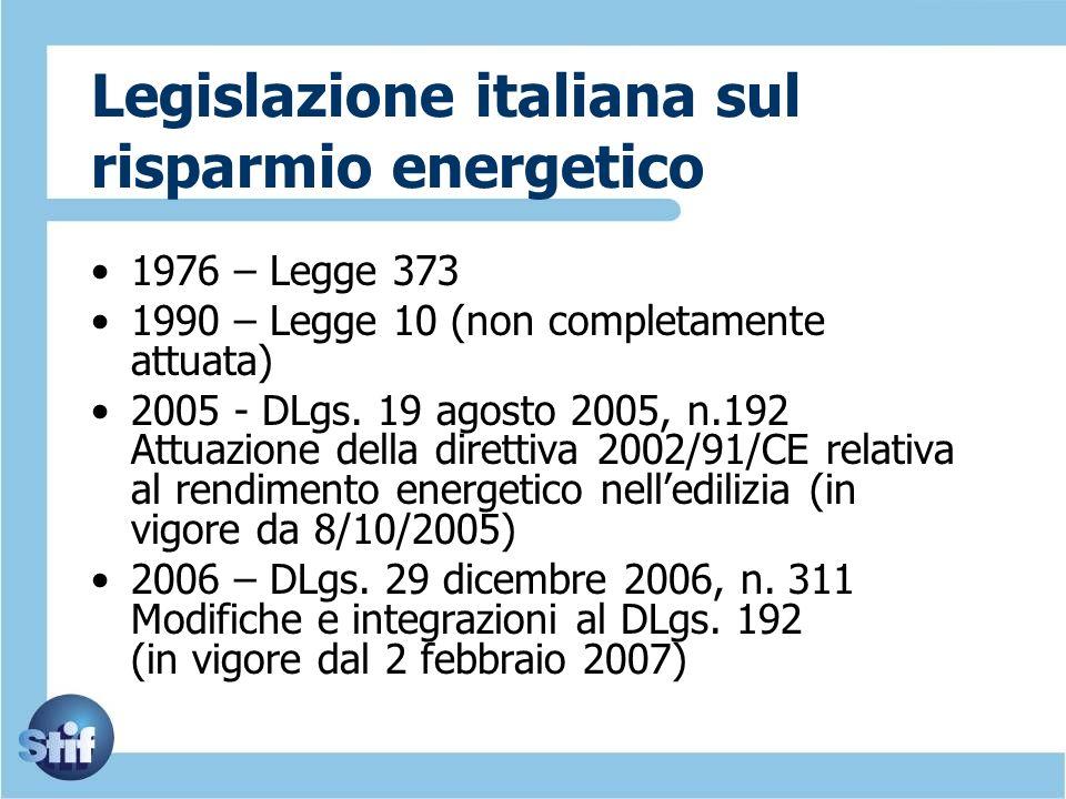 Legislazione italiana sul risparmio energetico 1976 – Legge 373 1990 – Legge 10 (non completamente attuata) 2005 - DLgs. 19 agosto 2005, n.192 Attuazi