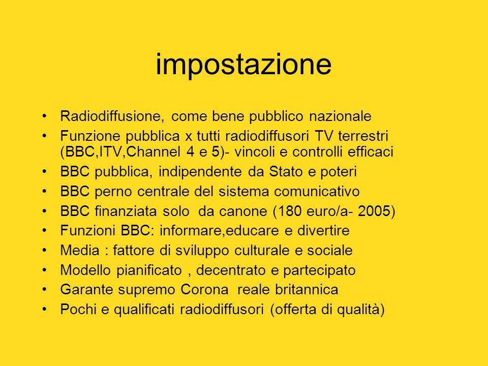 impostazione Radiodiffusione, come bene pubblico nazionale Funzione pubblica x tutti radiodiffusori TV terrestri (BBC,ITV,Channel 4 e 5)- vincoli e co