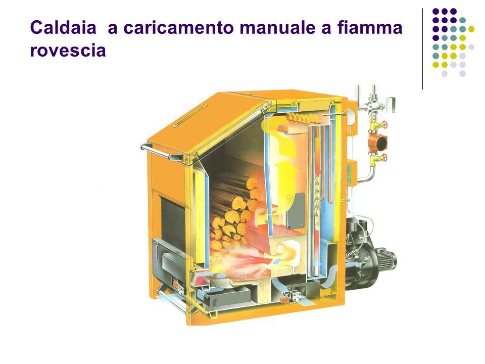 Caldaia a caricamento manuale a fiamma rovescia