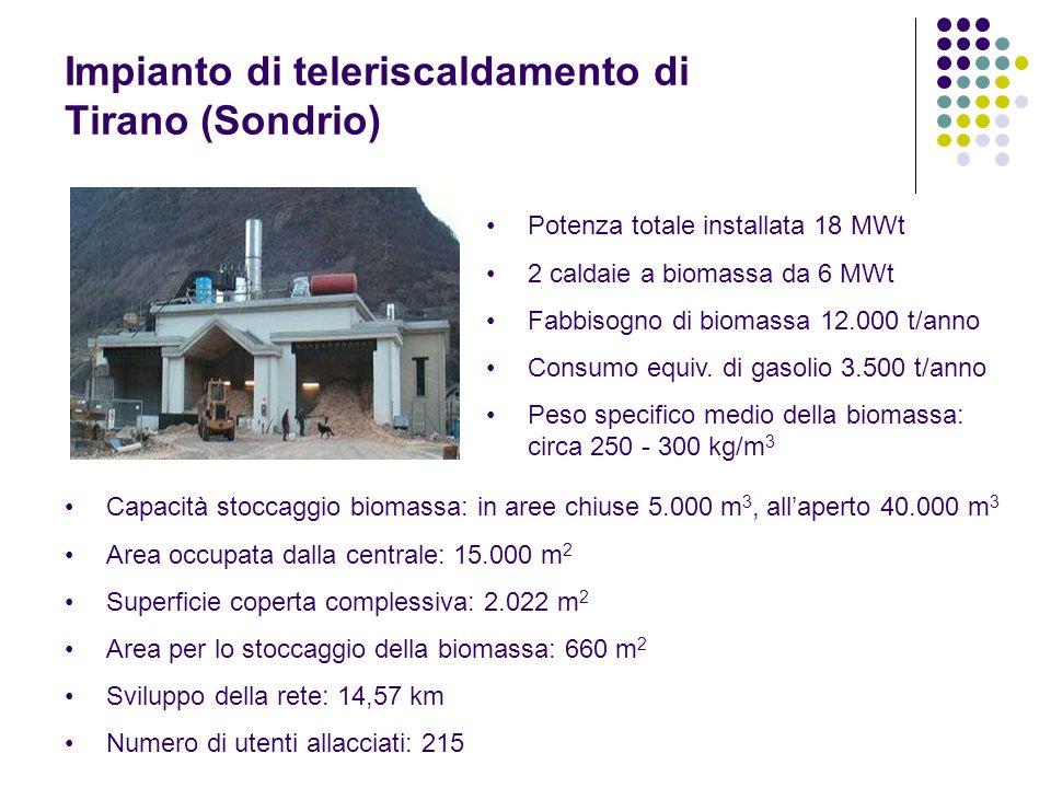 Impianto di teleriscaldamento di Tirano (Sondrio) Potenza totale installata 18 MWt 2 caldaie a biomassa da 6 MWt Fabbisogno di biomassa 12.000 t/anno